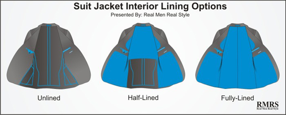 suit lining